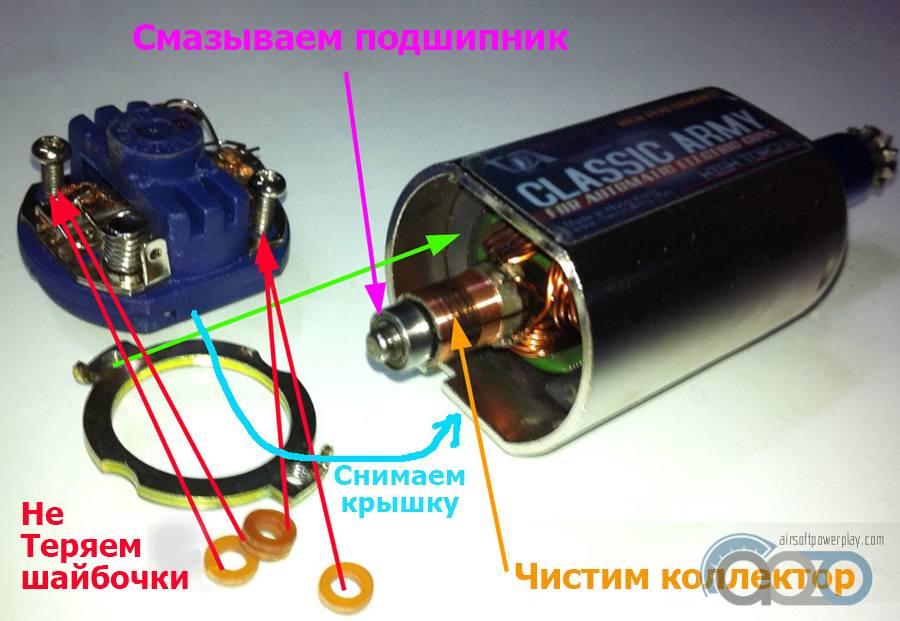 Разборка мотора страйкбольного привода