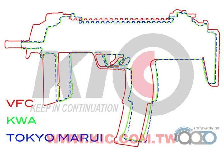 Сравнительный масштаб MP7A1