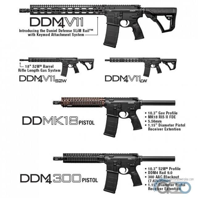 Daniel-Defense-DDM4-V11-Key-Mod-2
