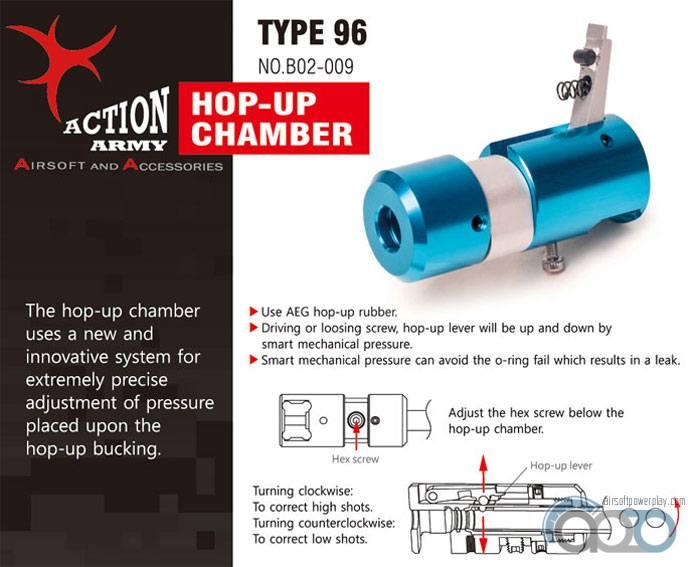Новый хоп-ап для Action Army Type 96