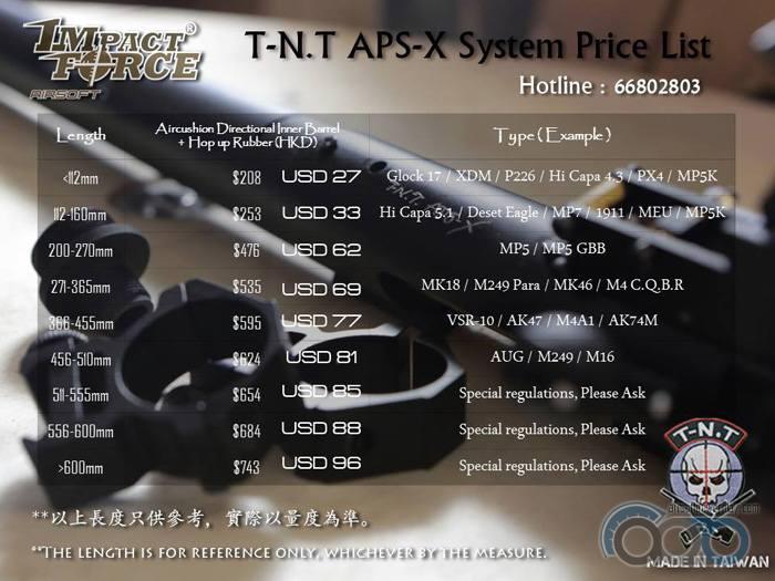 APS-X хоп-ап цена