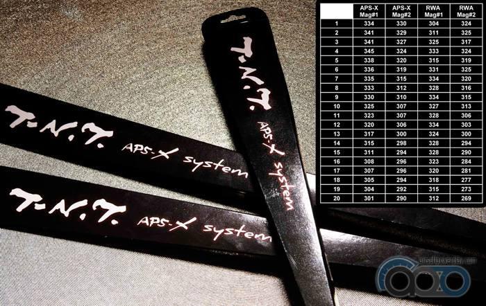 хронографирование APS-X хоп-ап