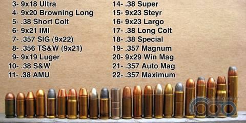 патроны калибра 9 мм