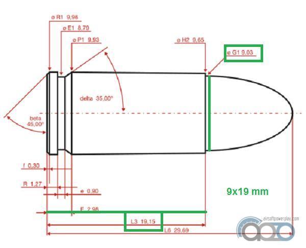 схема патрона 9х19 конструкции Георга Люгера. Основные составляющие калибра - отмечены зеленым