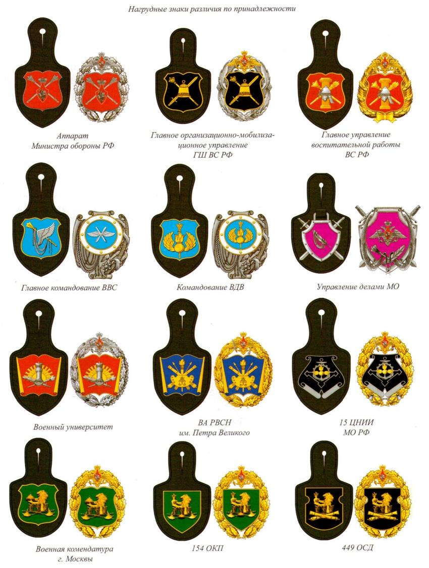 схема размещения знаков различия на военной форме