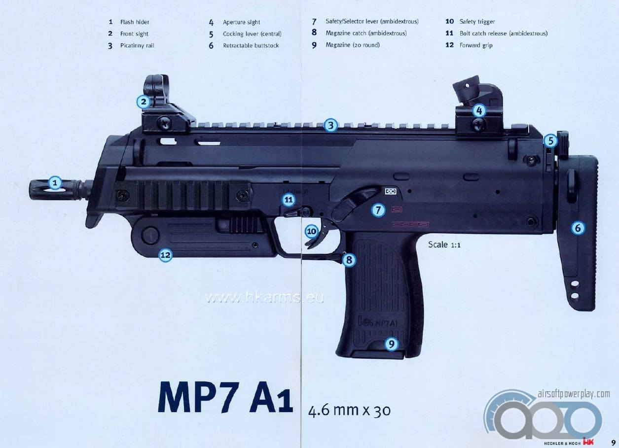 H&K MP7 A1 4.6mm